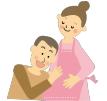産前・産後、月経前症候群・PMS、不妊、骨盤矯正