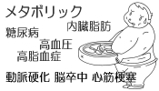 東京都台東区の整体-PAOカイロプラクティック上野・御徒町-オリキュロセラピー:ダイエット・ウエイトコントロール・カロリーコントロール・減量